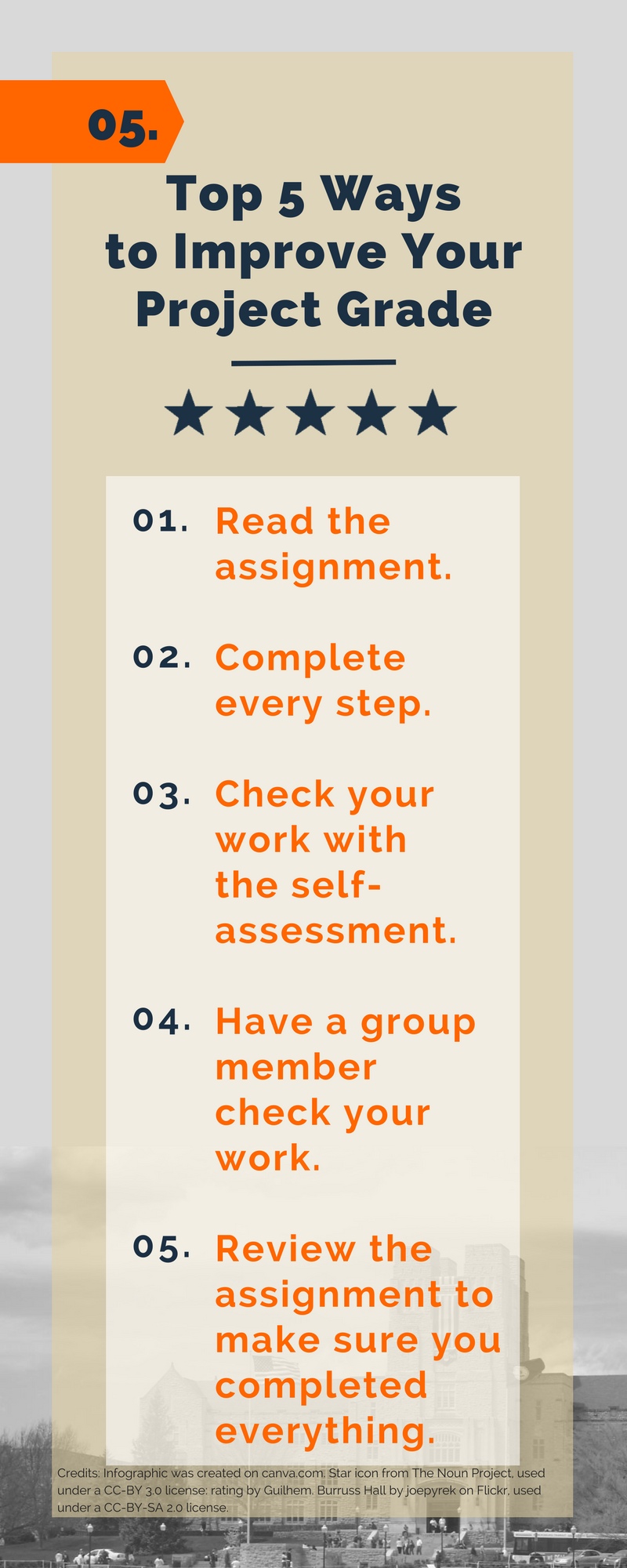 Top 5 Ways to Improve Your Project Grade: (1) Read the assignment. (2) Complete every step. (3) Check your work with the self-assessment. (4) Have a group member check your work. (5) Review the assignment to make sure you completed everything.