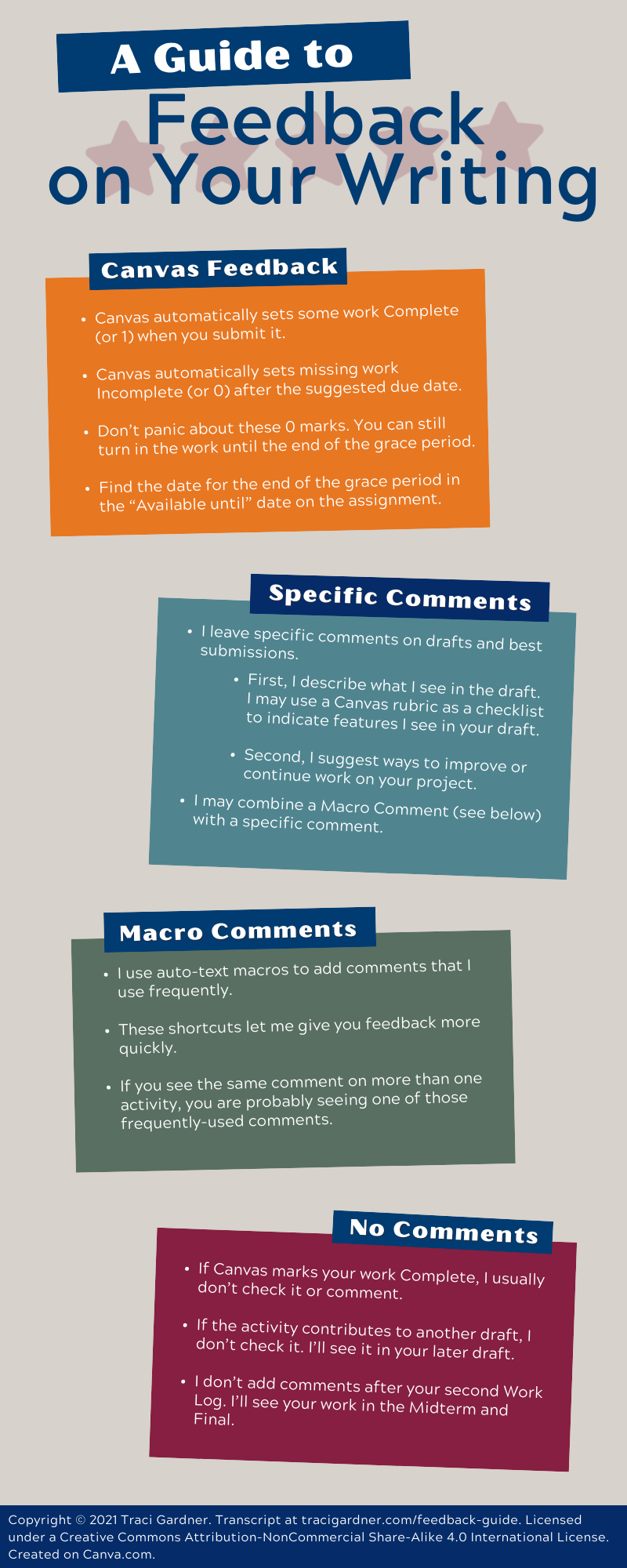 A Guide to Feedback on Your Writing, with transcript at link