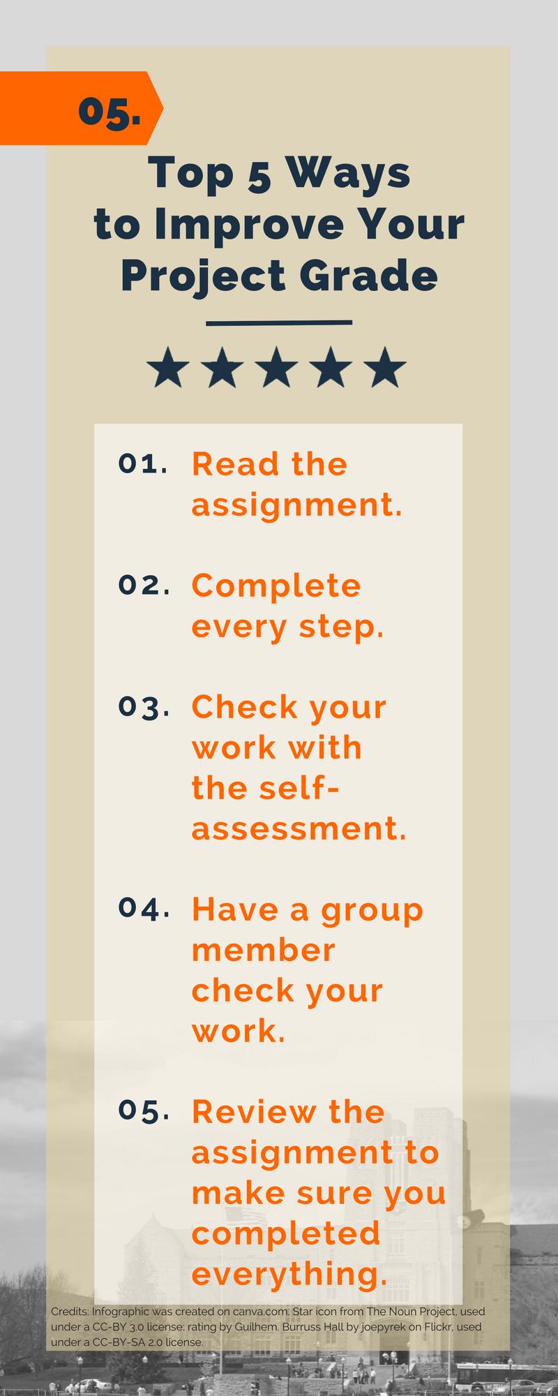 Top 5 Ways to Improve Your Grade